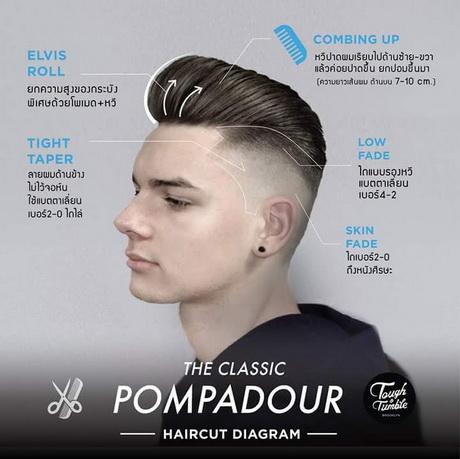 Galerry peinados hombres